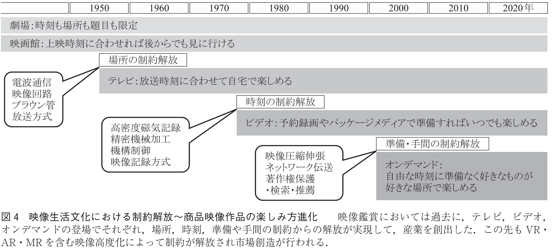 知財ビジネスマッチング事業(近畿経済産業局)